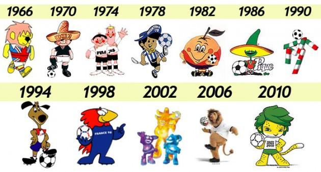 Las diferentes mascotas de los Mundiales